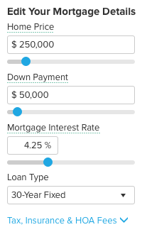 free mortgage calculator including taxes and insurance