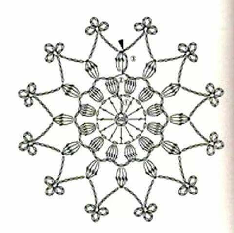 568a5862fac8ff7df48c8200a4f2de5e.jpg (480×478) | crochet | Pinterest ...