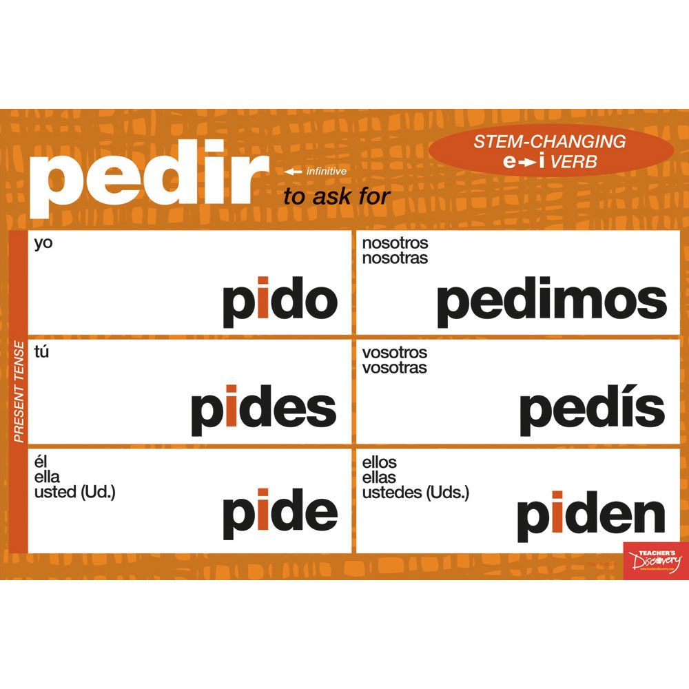 Stem Changing Spanish Verbs Chart Set Spanish Verbs Chart Verb Chart Spanish Verbs [ 1000 x 1000 Pixel ]