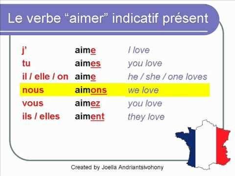 French Lesson 19 Aimer To Love Verb Conjugation Present Tense Conjugaison Indicatif Present Basic French Words Learn French Learn To Speak French