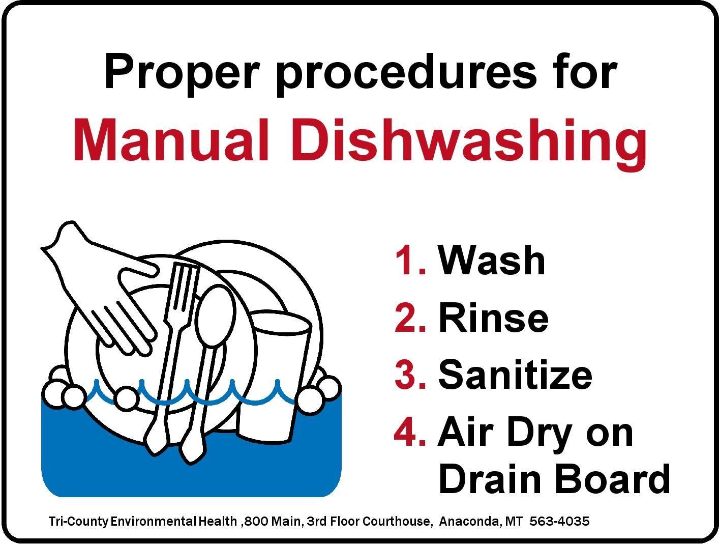 Manual Dishwashing Kitchen Safety Signs