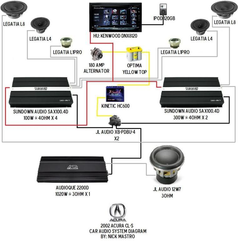 Pin by Andrew Gary on Car audio   Car sounds, Car audio