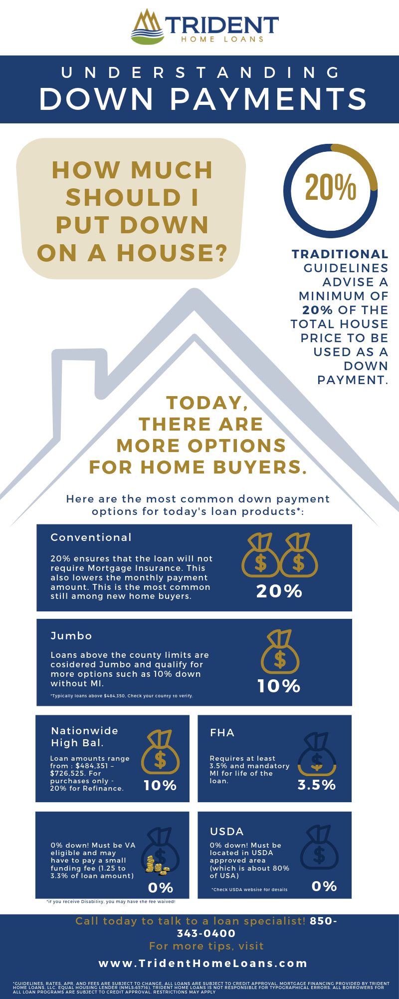 Down Payment Options Home Loans First Home Buyer Loan