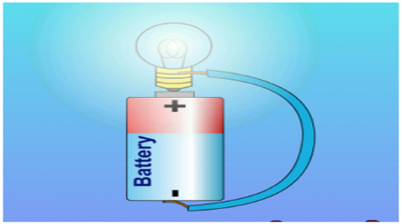 When a light bulb is connected to a battery with a piece of wire ...