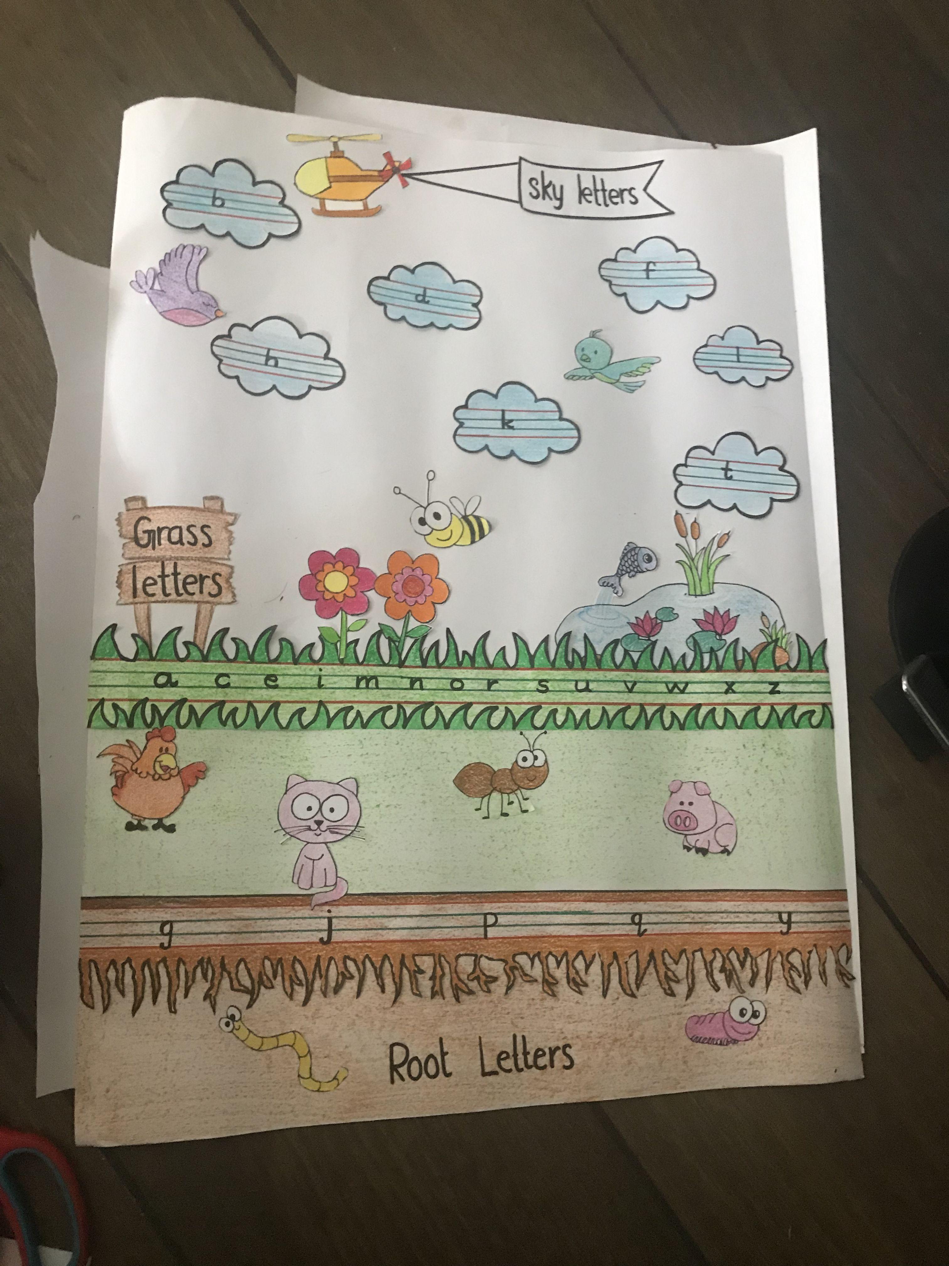 Letter Concept Sky Letters Grass Letters Root Letters Alphabet Activities Preschool Letter Worksheets Kindergarten Activities [ 4032 x 3024 Pixel ]