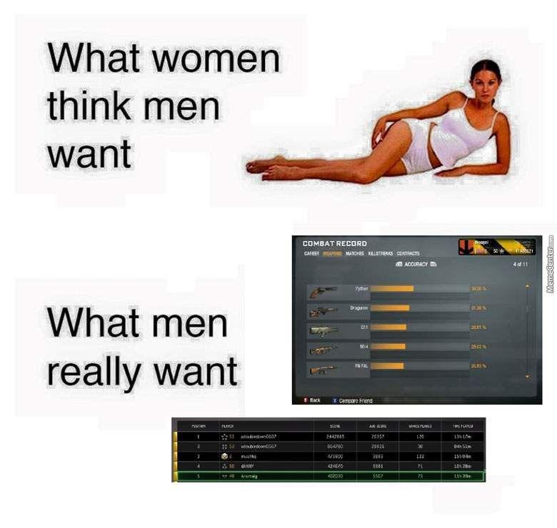 Meme Memes Videogame Games Want Men Women Gaming Memes Funny Video Game Memes Funny Memes