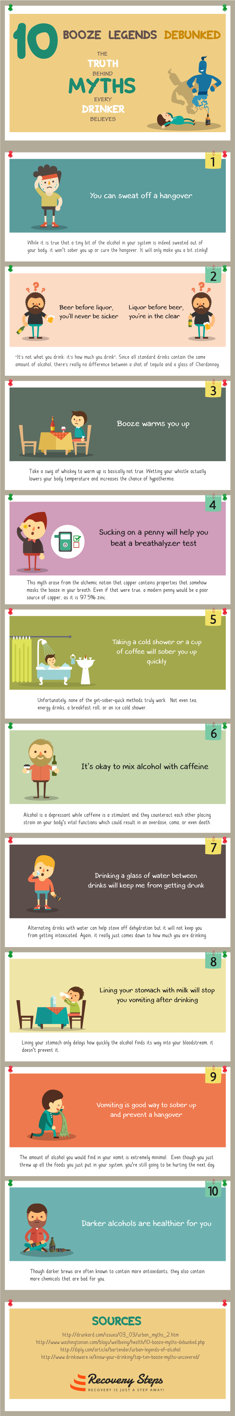 10 Booze Legends Debunked #Infographic