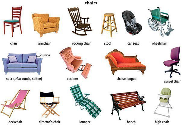 House And Furniture English Vocabulary Learn English English Fun