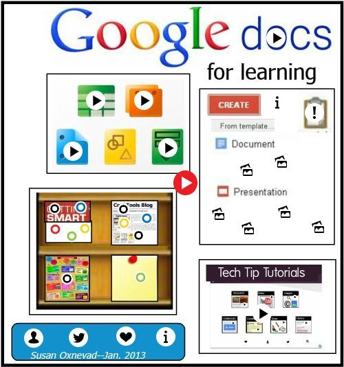 Google Docs for Learning by Susan Oxnevad Google Apps for
