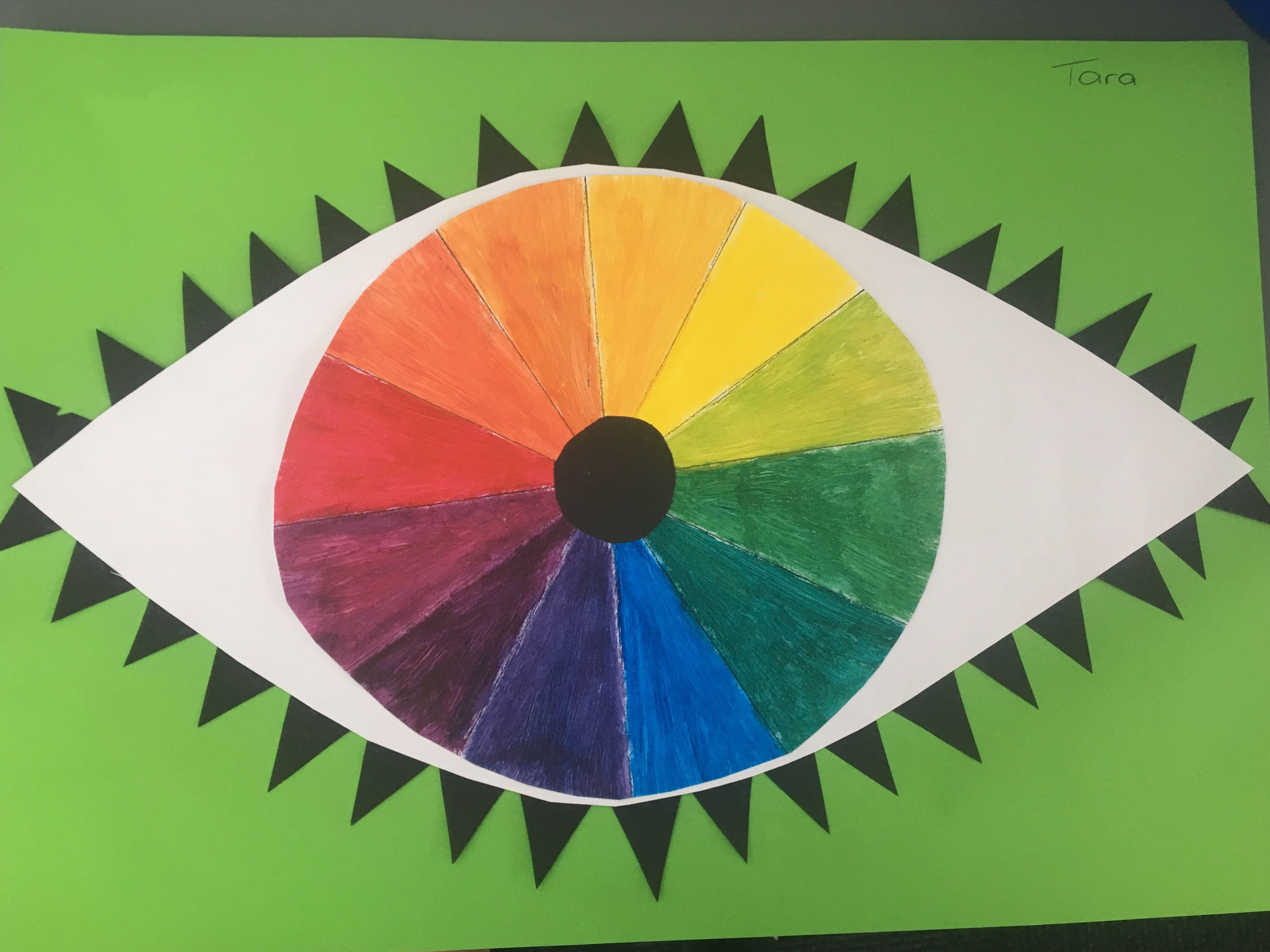 Colour Wheel Eyes