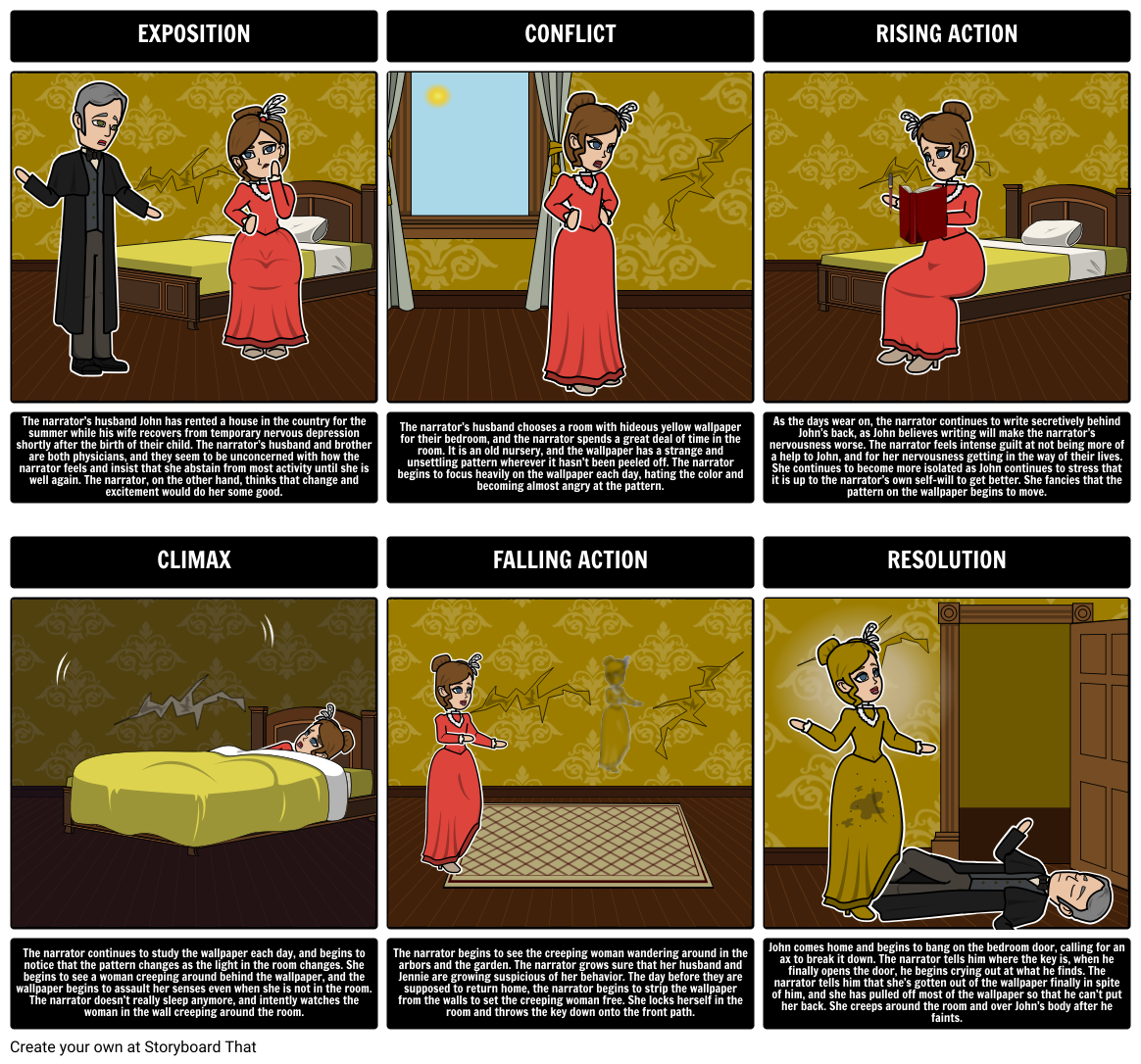 The Yellow Wallpaper Summary A Common Use For Storyboard That Is To Help Students Create A Plot Diagram Of The Event Yellow Wallpaper Plot Diagram Wallpaper