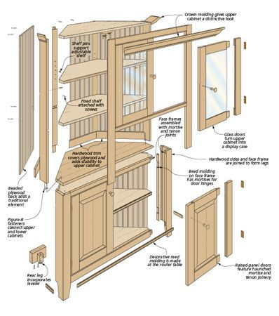 Classic Corner Cabinet Woodsmith Plans Cabinet Woodworking