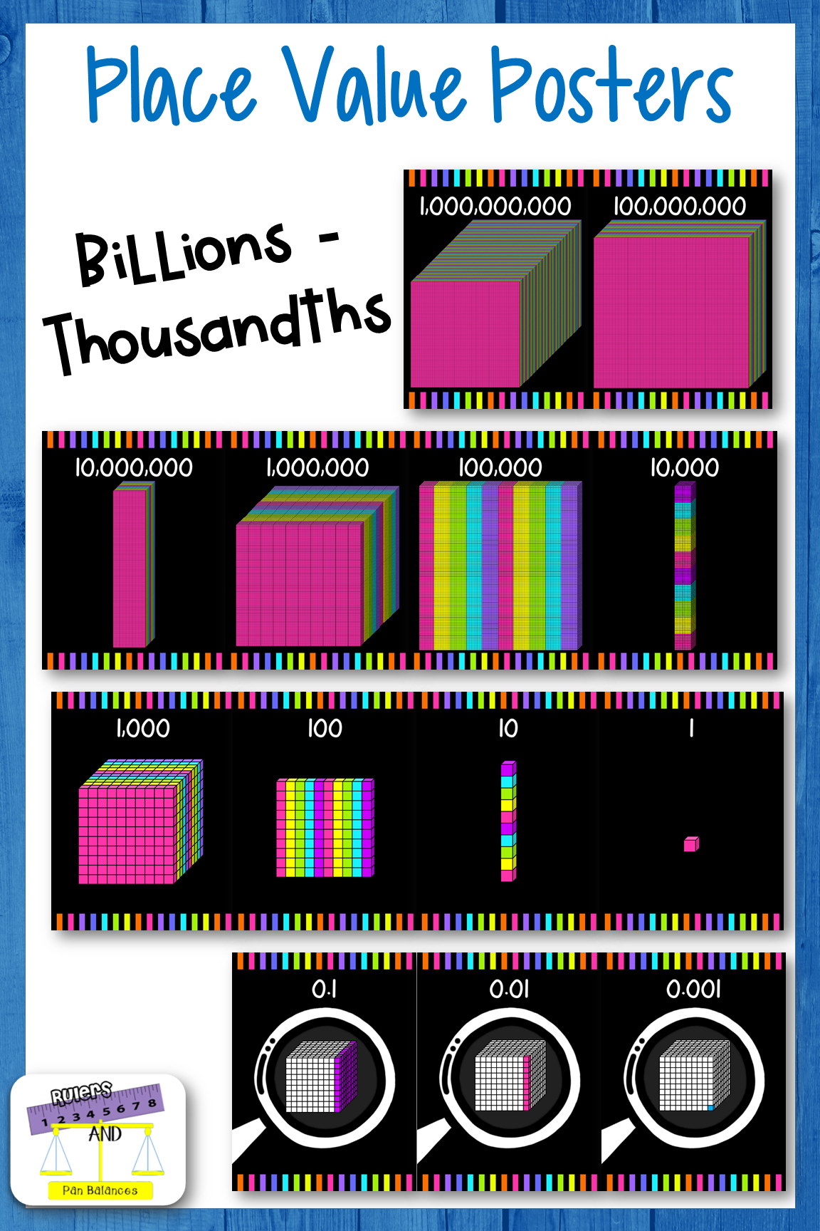 This Poster Wall Display is a valuable resource to teach place value from  Billions to Thousandths. Base ten blo…   Place values [ 1728 x 1152 Pixel ]