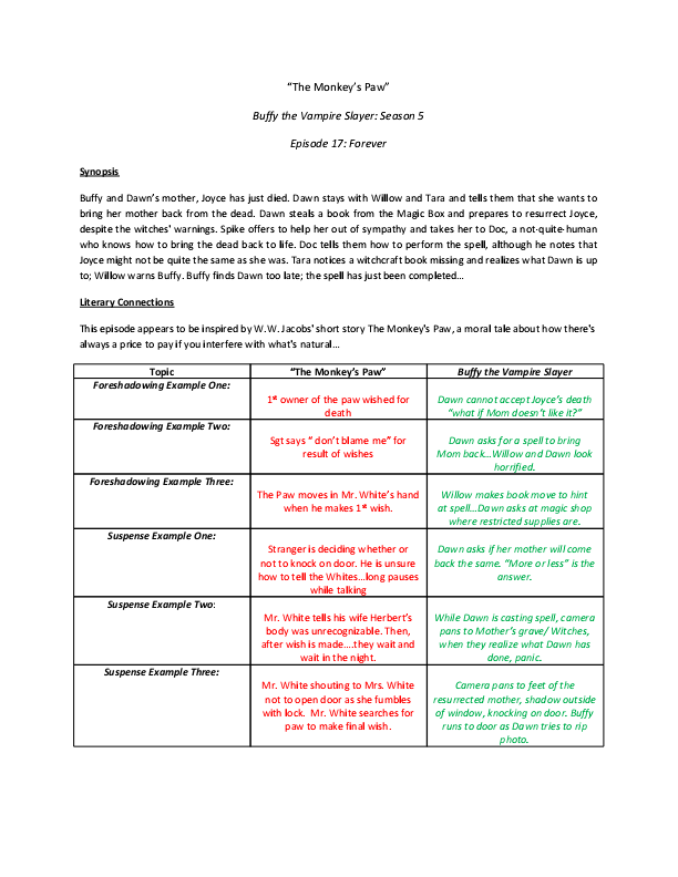 The Monkey S Paw And Buffy Comparison Chart Docx Google Drive The Monkey S Paw Buffy Paw