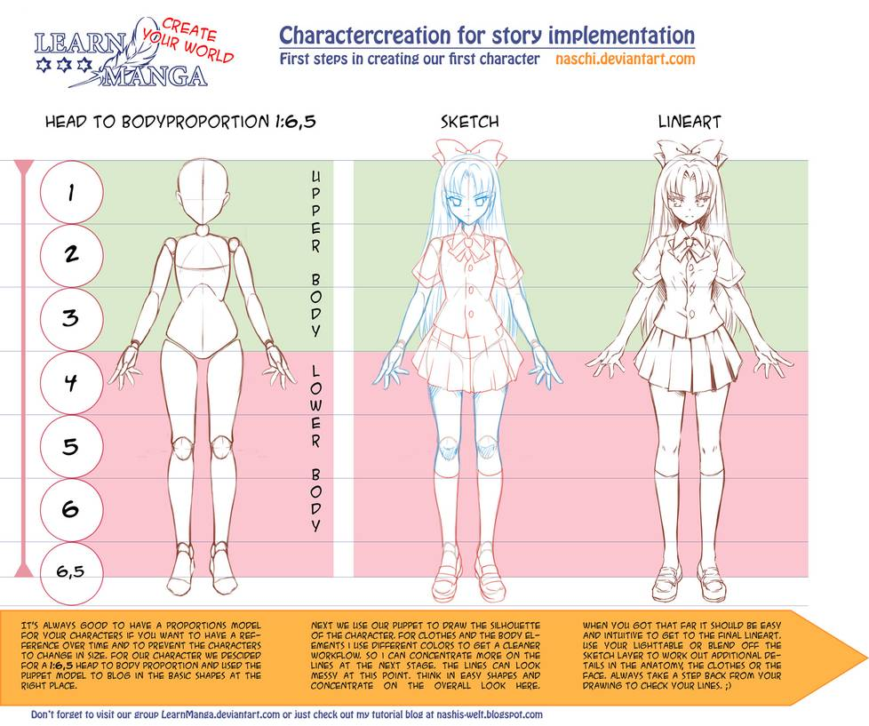 Learn Manga Create Your World Cc Proportions By Naschi On Deviantart Manga Tutorial Manga Drawing Body Proportions
