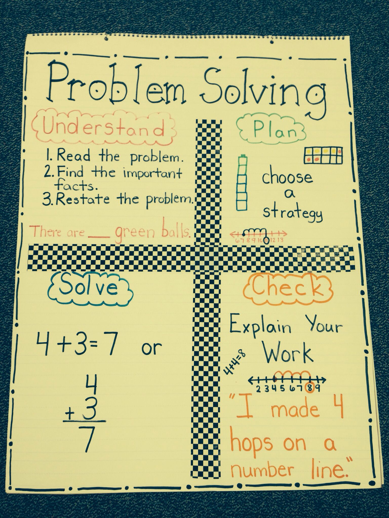 4 Step Problem Solving Anchor Chart