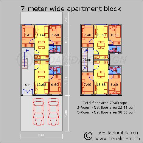 Floor Plan Door Apartment Low Cost Apartment Design In Philippines In 2020 Apartment Design Apartment Floor Plans