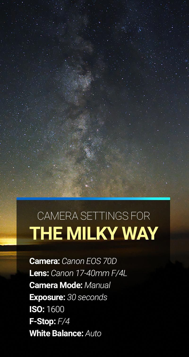 Photography Tips For Photographing The Milky Way Camera Settings For Long Exposures Milky Way Photography Photography Tips Iphone Landscape Photography Tips