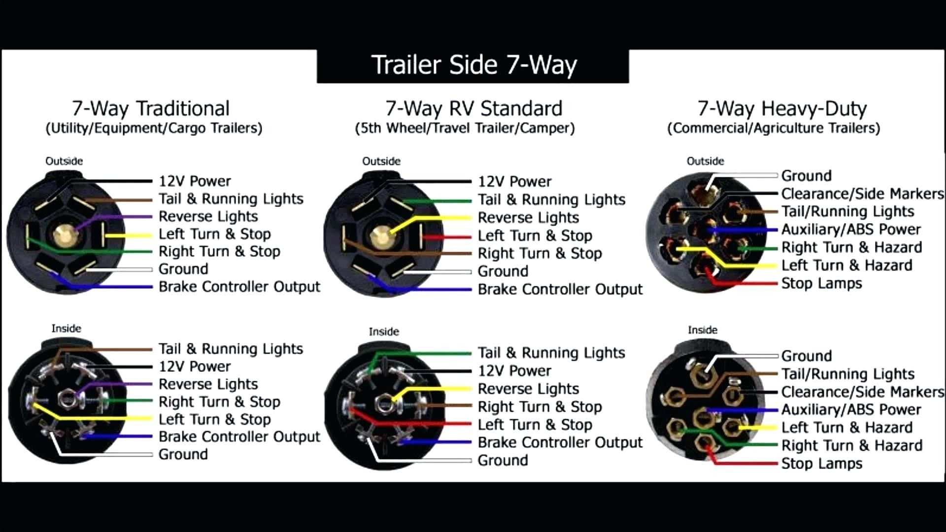 7 Way Wiring Diagram For Trailer Lights from i.pinimg.com