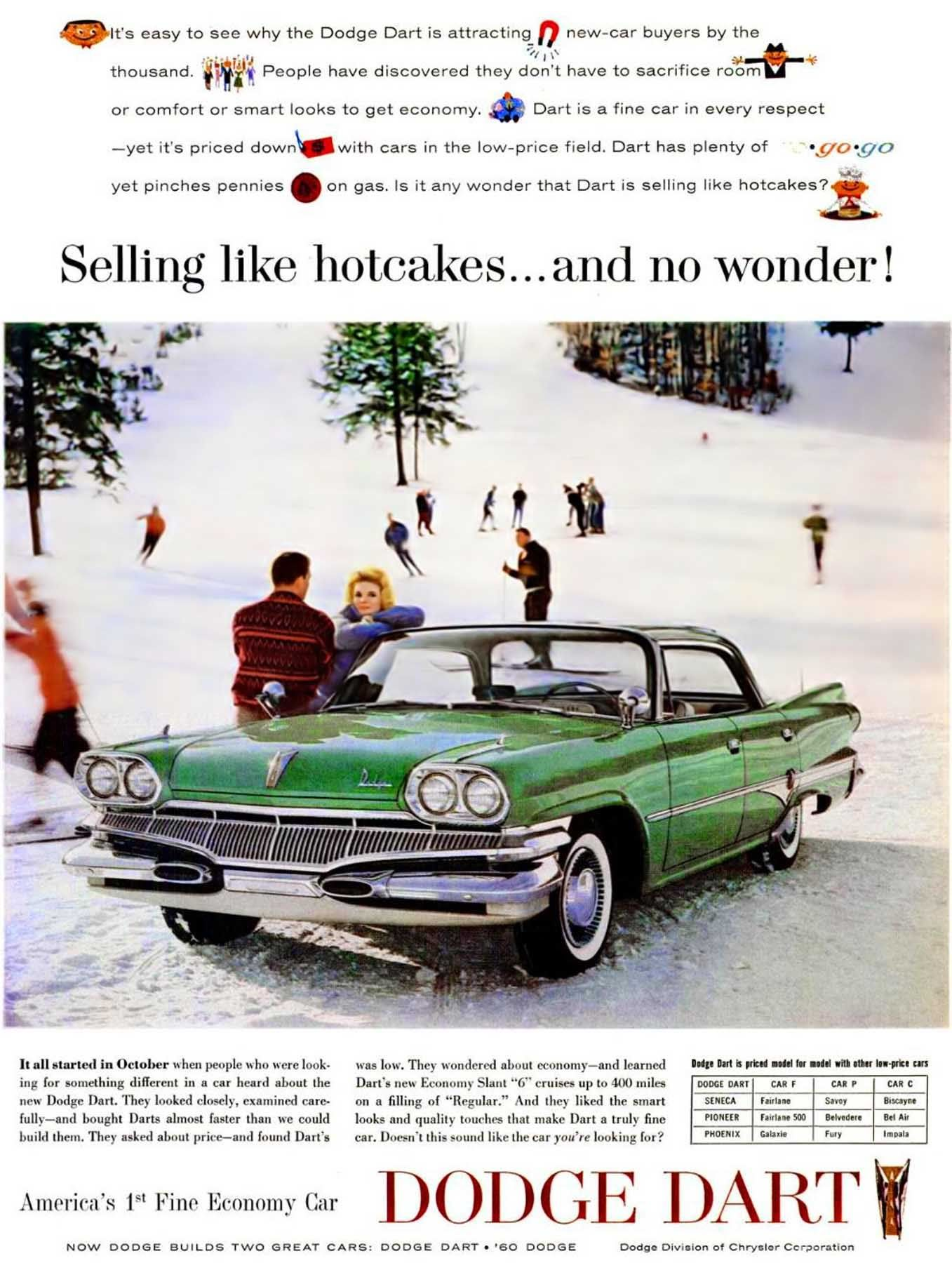 Green Dodge Dart - 1960 - much like the family ride   Dodge Charger ...