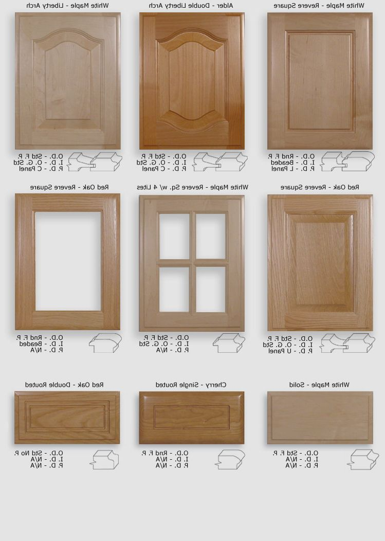 Replacement Kitchen Cupboard Doors More Picture