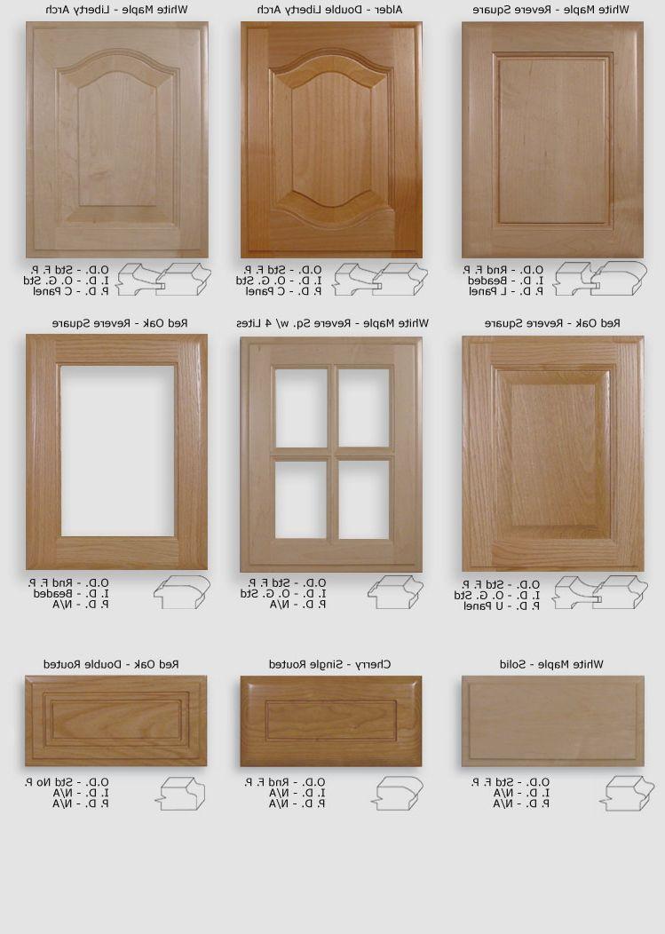 Replacement Kitchen Cupboard Doors More