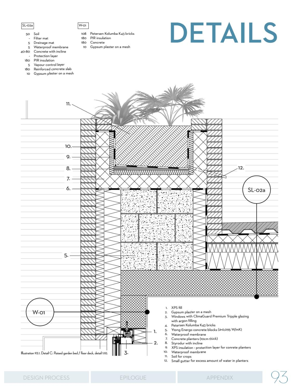 Concrete Bed Detail Google Search In 2020 Architecture Details Green Architecture Architecture Drawing