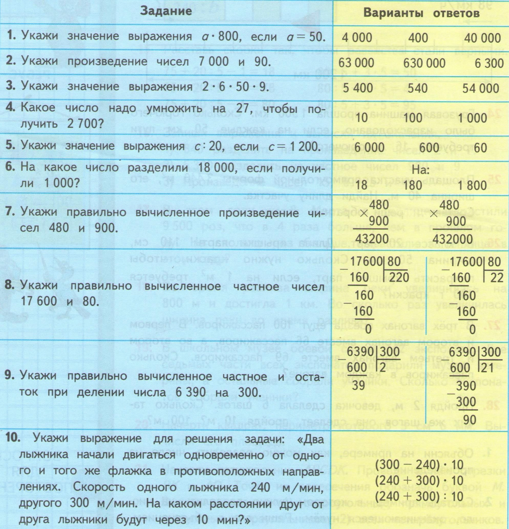 Гдз история россии 7 класс перевезенцева