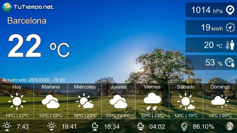 El Tiempo En Barcelona Pronóstico 15 Días Probabilidad De Lluvia Viajar A Granada Palma De Mallorca
