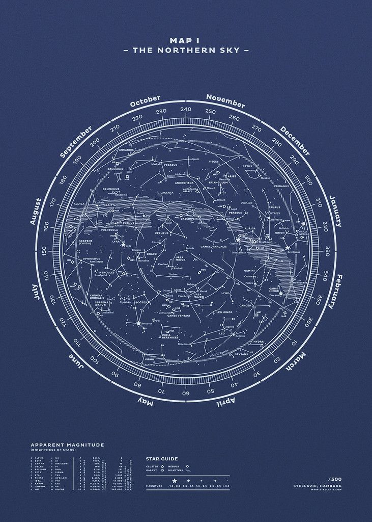 Map I The Northern Sky Night Blue Celestial Map