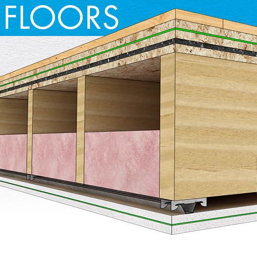 Room Acoustic Insulation : Soundproofing products soundproof walls ceilings