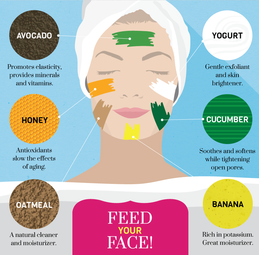 Who needs store bought skin care products with these natural diy all natural diy recipes for seasonal skincare were loving these spring forward fresh face masks solutioingenieria Choice Image