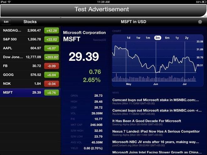 The Home Depot (HD) Stock Options Cheatsheet – 32 Trades