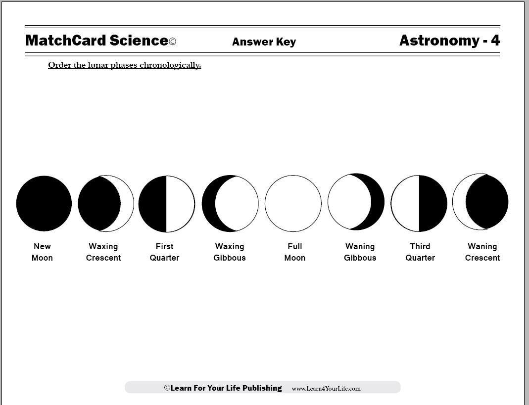 medium resolution of Moon Cycle   Preschool worksheets