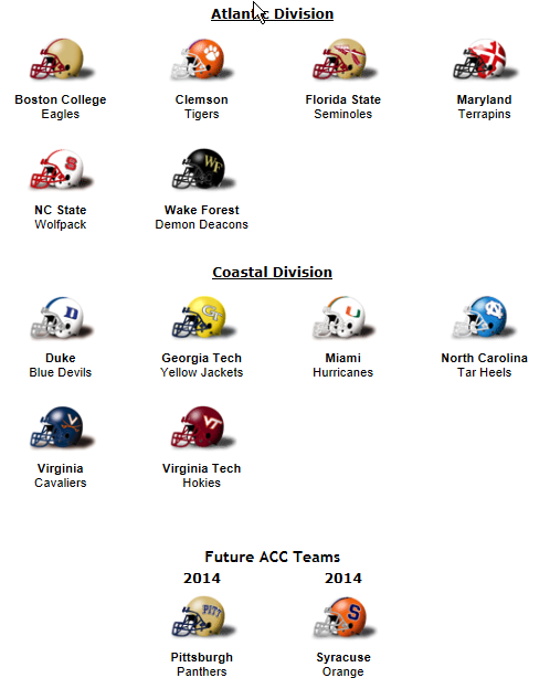 Pin By Unisunn 144 College Football B On Acc Atlantic Coast Conference Acc Teams Nfl Panthers Sec Football