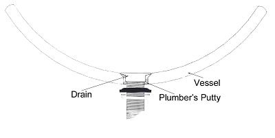 vessel sink glass vessel sinks