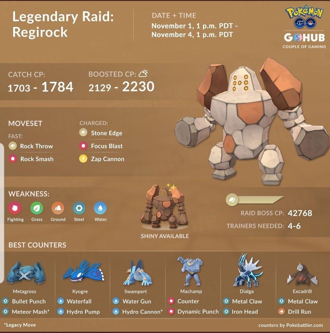 The Current Roster Of Raidbosses That Came Alongside Regirock A Lot Of Those Have An Evolution In Gen4 Hmmmm Pokemon Go Pokemon Pokemon Go Evolution