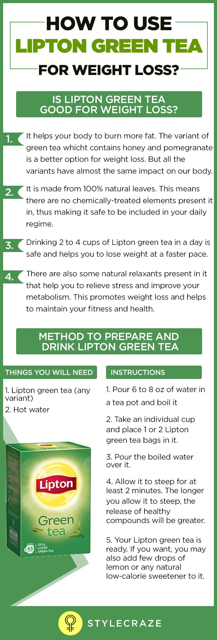how to use lipton green tea for weight loss | weight loss