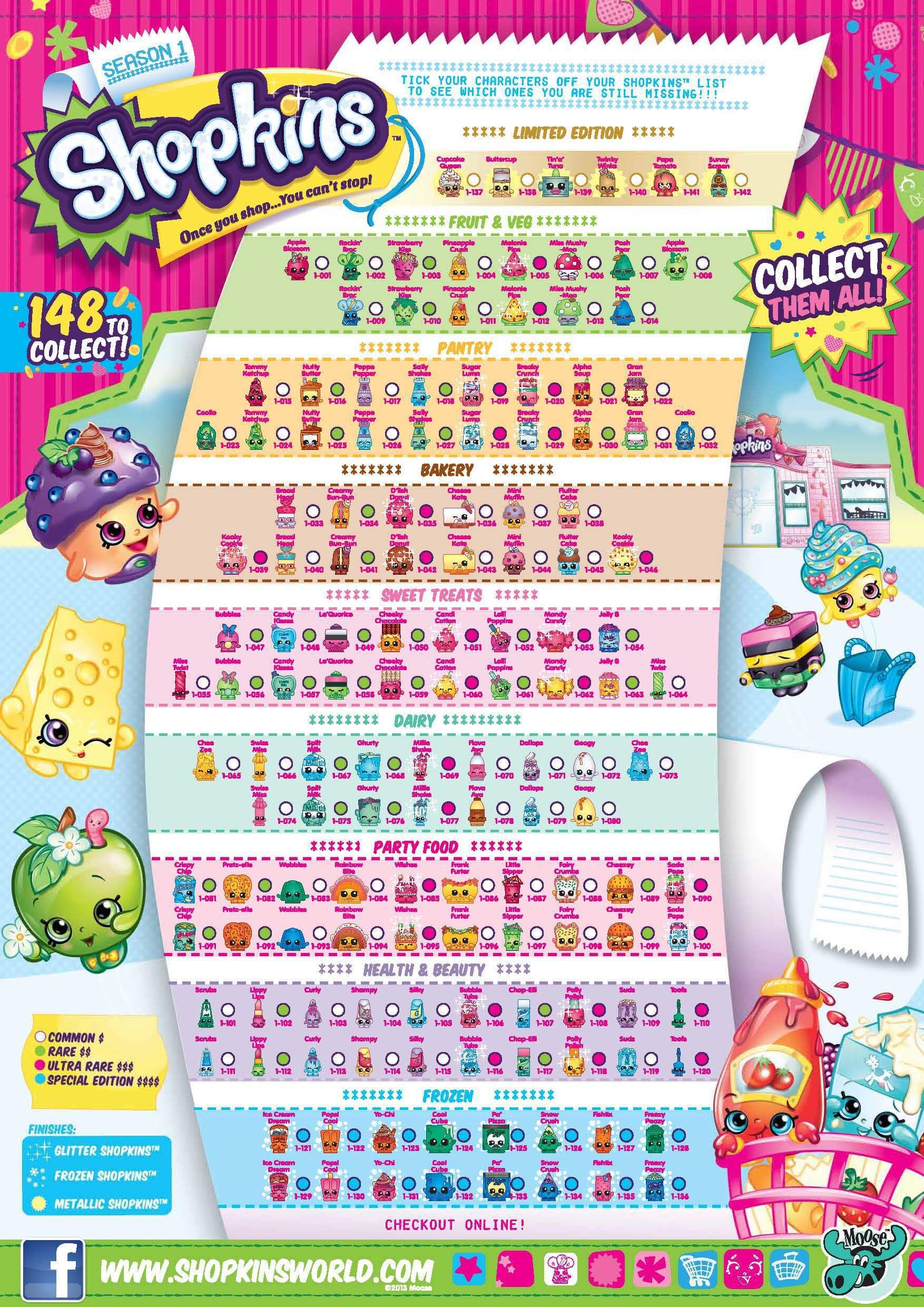 Striking image in printable shopkins list