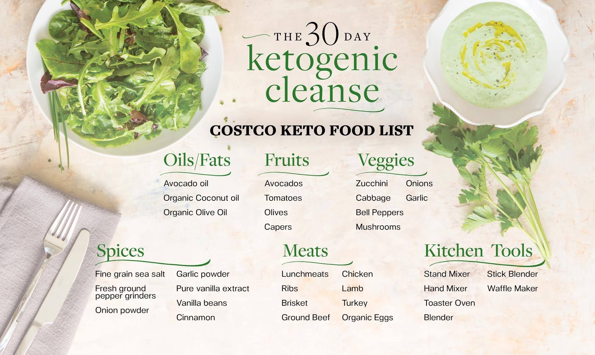 keto diet plan 30 days shopping list