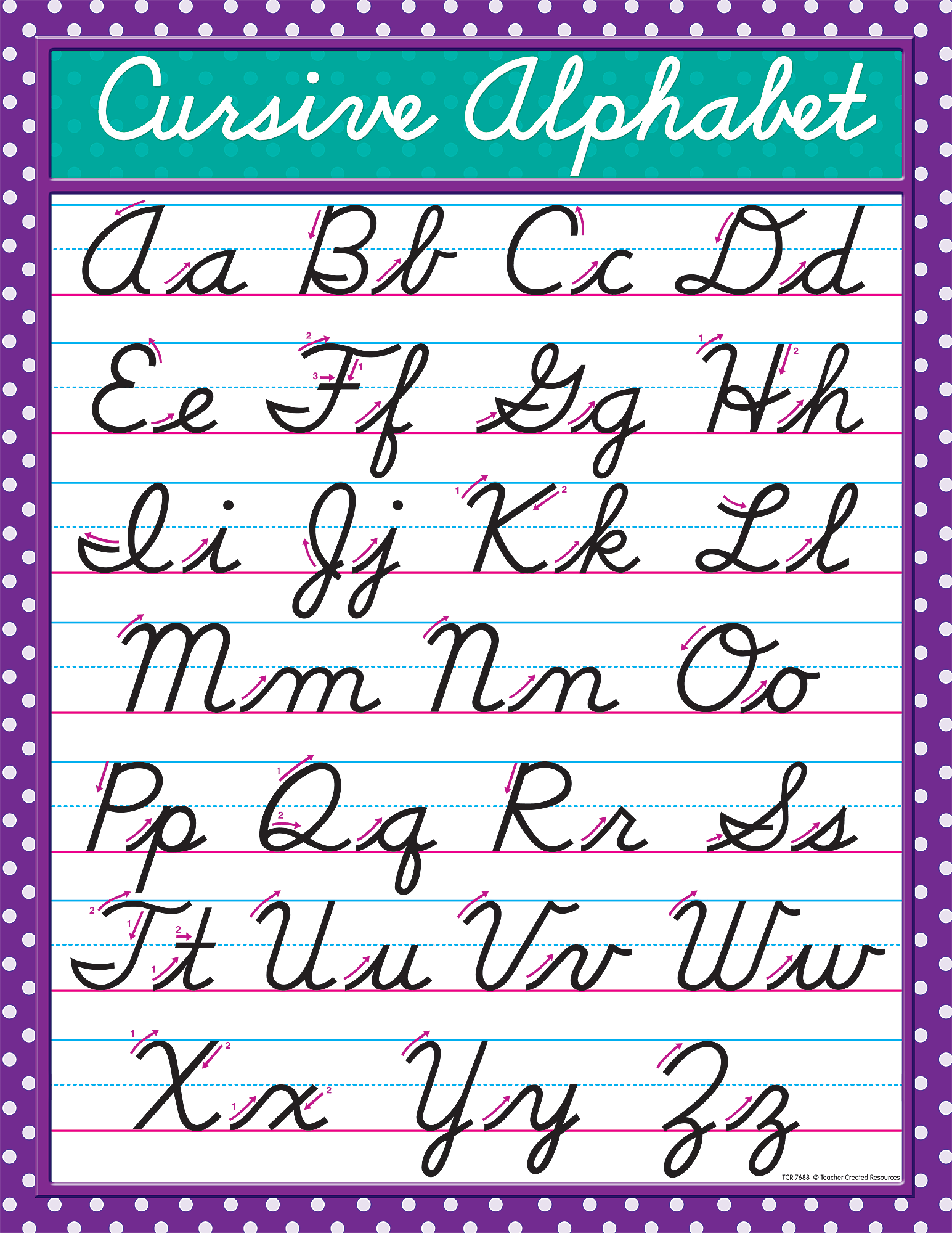 Worksheet Cursive Chart 1000 ideas about cursive chart on pinterest letters and alphabet