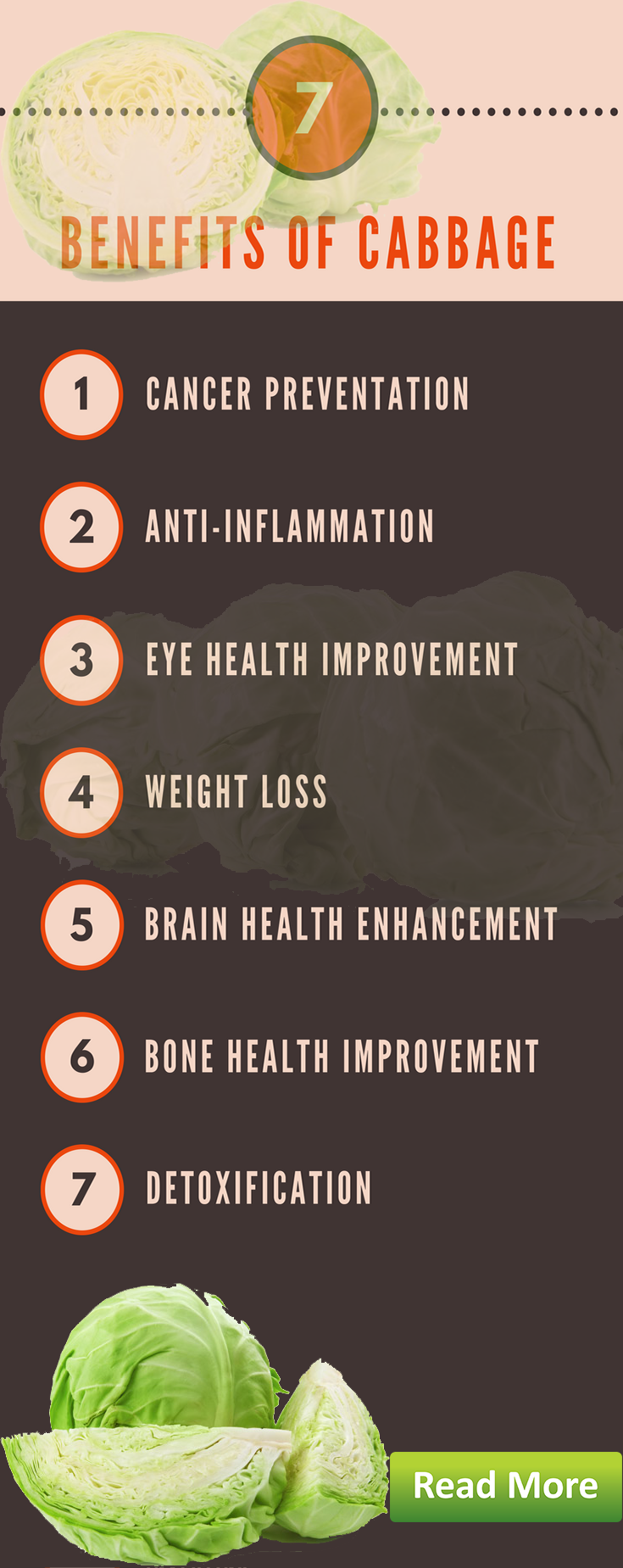 Nutrition Facts and Health Benefits advise