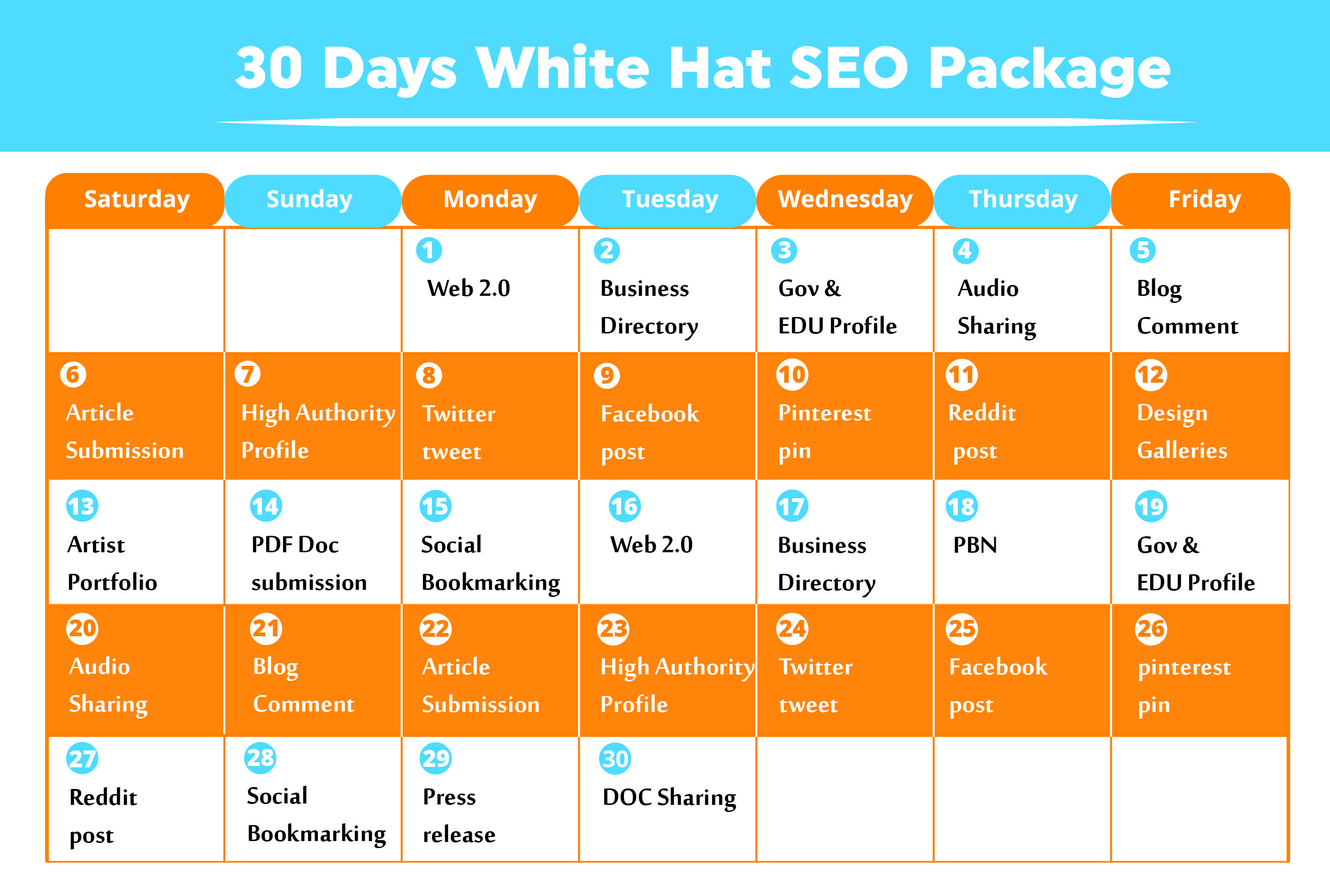 30 Days Link Building Daily White Hat Seo Package 2018 With Pbn