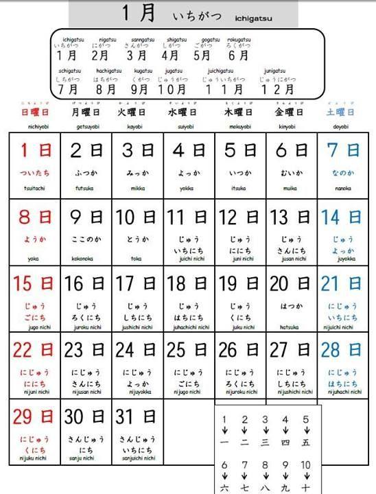 Los Dias Del Mes En Japones Japanese Language