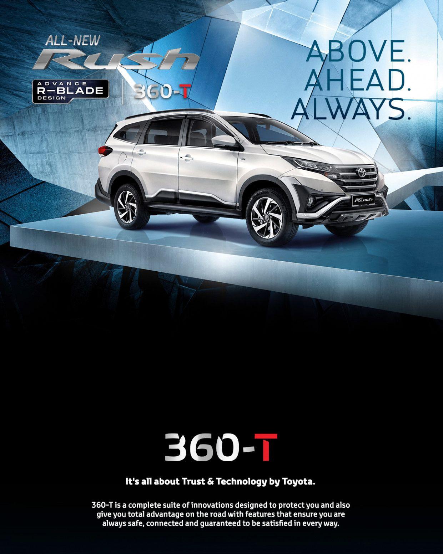 6 Wallpaper Toyota Malaysia Price List 2020 in 2020