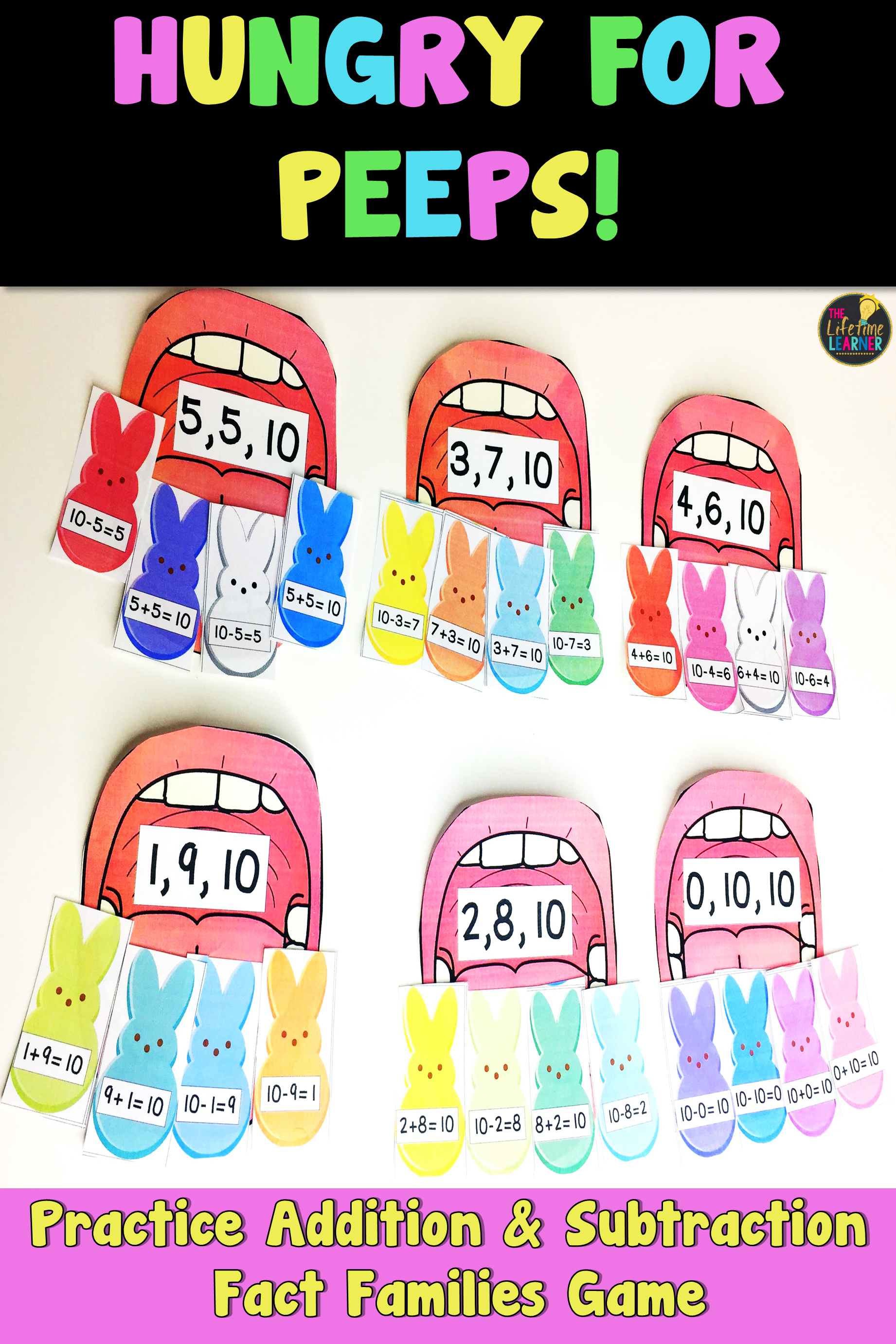 Easter Addition And Subtraction Fact Families With Images