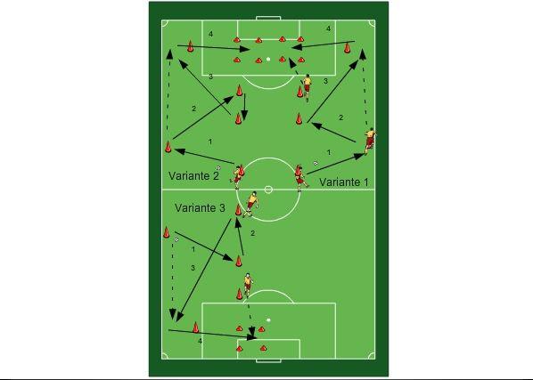 3 Passvarianten Football Tactics In 2020 Football Tactics Football Soccer