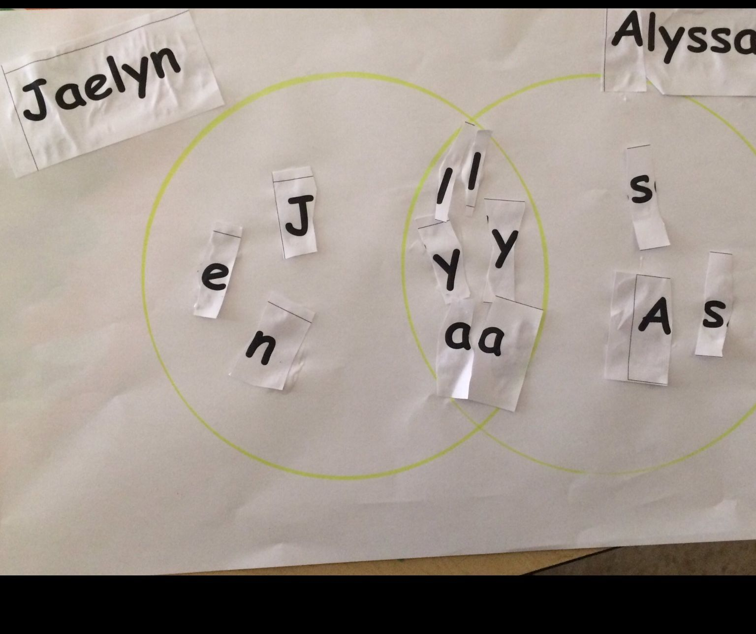 Using Venn Diagrams And Our Names