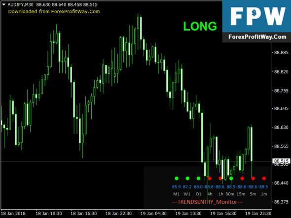 Forex trading monitors