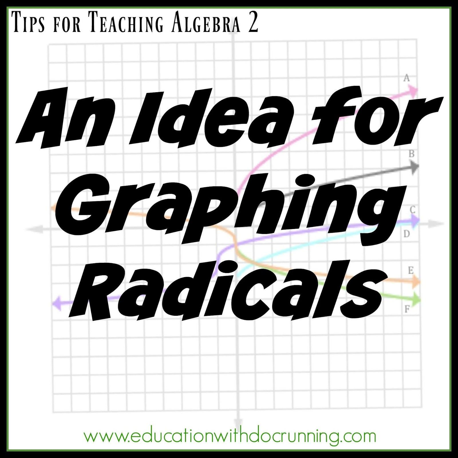 Capture Graphing Radicals Transformations And More With